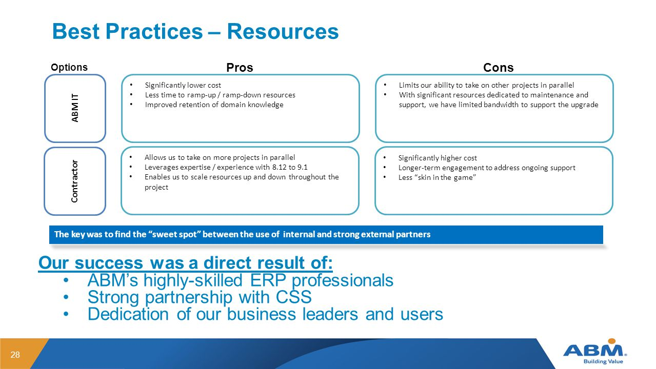 Best Practices – Resources 28 The key was to find the sweet spot between the use of internal and strong external partners ABM IT Contractor Significantly lower cost Less time to ramp-up / ramp-down resources Improved retention of domain knowledge Allows us to take on more projects in parallel Leverages expertise / experience with 8.12 to 9.1 Enables us to scale resources up and down throughout the project Limits our ability to take on other projects in parallel With significant resources dedicated to maintenance and support, we have limited bandwidth to support the upgrade Significantly higher cost Longer-term engagement to address ongoing support Less skin in the game ProsCons Options Our success was a direct result of: ABM's highly-skilled ERP professionals Strong partnership with CSS Dedication of our business leaders and users