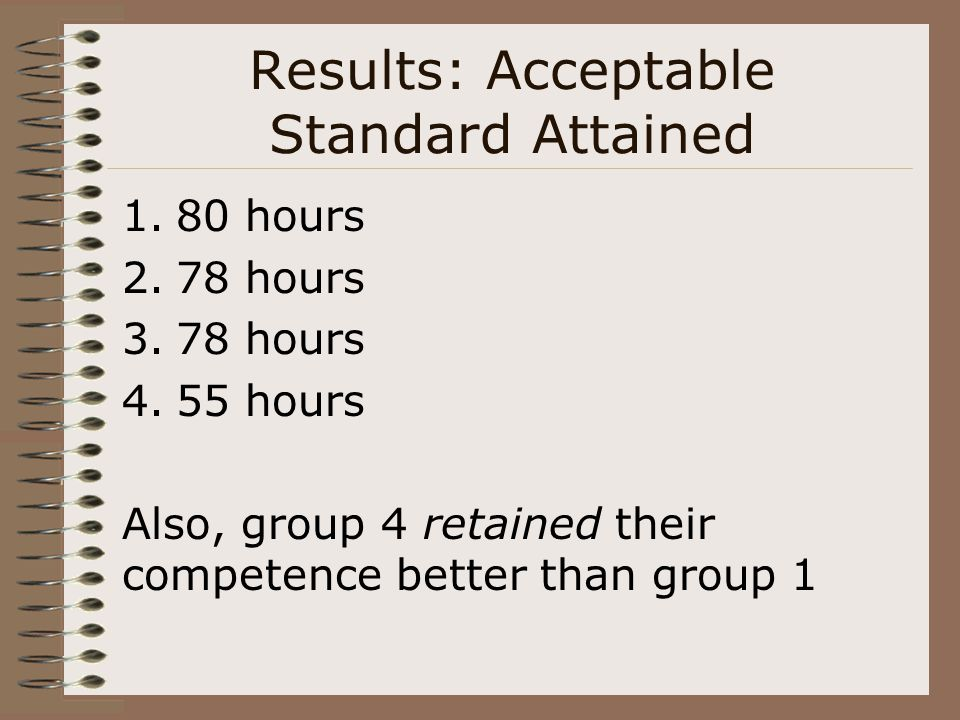 Results: Acceptable Standard Attained 1.80 hours 2.78 hours 3.78 hours 4.55 hours Also, group 4 retained their competence better than group 1
