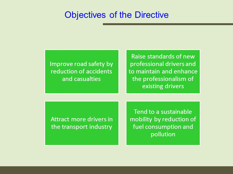 Objectives of the Directive