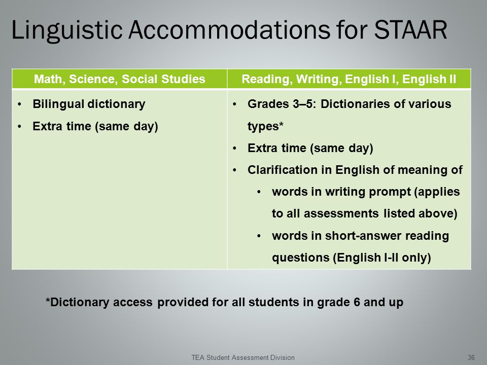 Linguistic Accommodations for STAAR TEA Student Assessment Division36 Math, Science, Social StudiesReading, Writing, English I, English II Bilingual dictionary Extra time (same day) Grades 3–5: Dictionaries of various types* Extra time (same day) Clarification in English of meaning of words in writing prompt (applies to all assessments listed above) words in short-answer reading questions (English I-II only) *Dictionary access provided for all students in grade 6 and up
