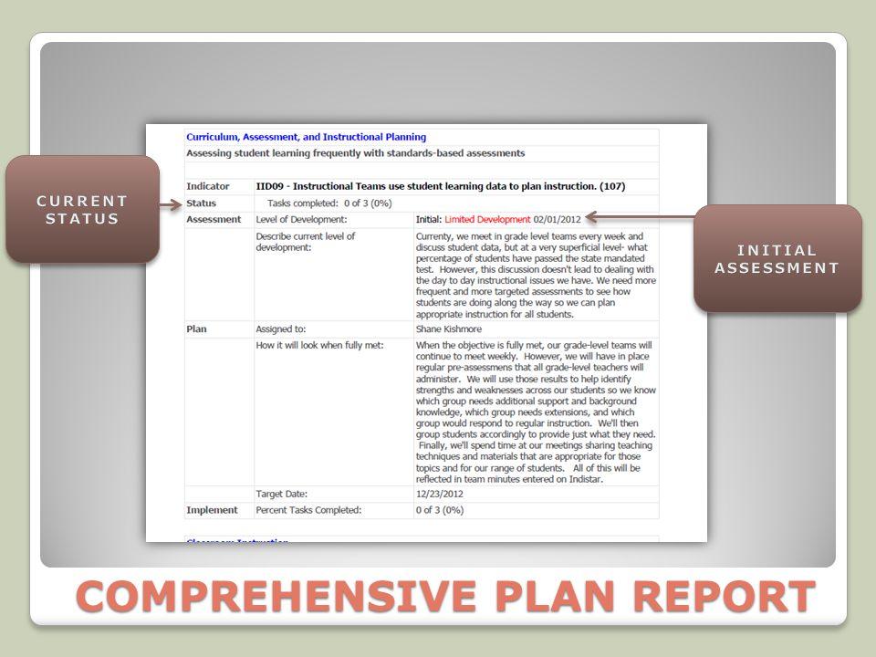 COMPREHENSIVE PLAN REPORT