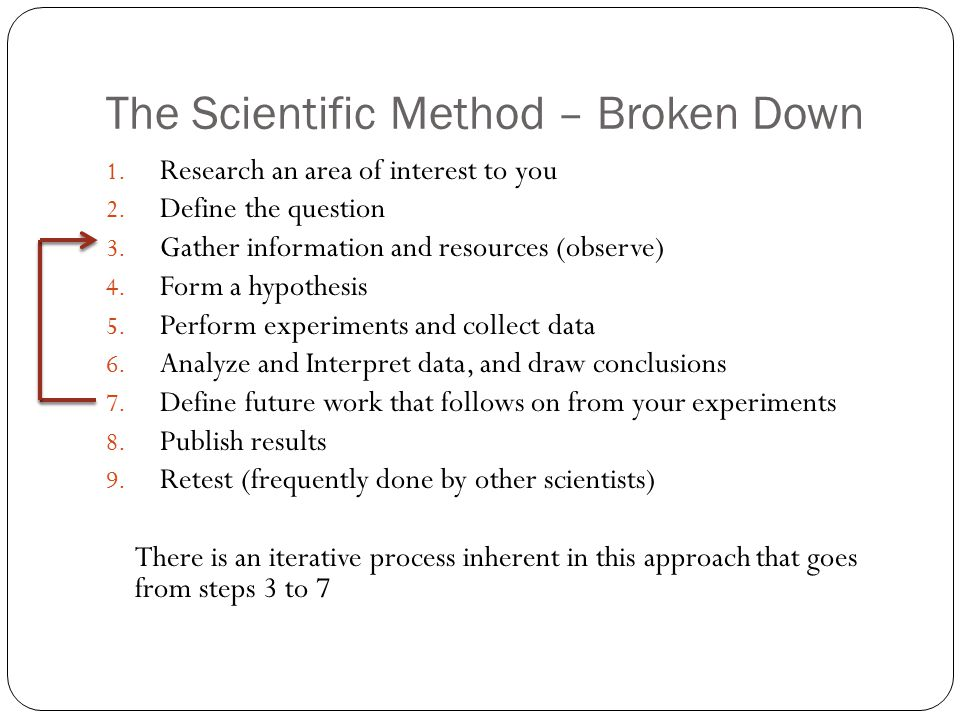 The Scientific Method – Broken Down 1. Research an area of interest to you 2. Define the question 3. Gather information and resources (observe) 4. For