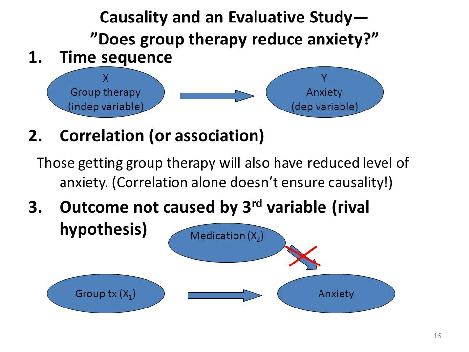 "Causality and an Evaluative Study— ""Does group therapy reduce anxiety?"" 1.Time sequence 2. Correlation (or association) Those getting group therapy wi"