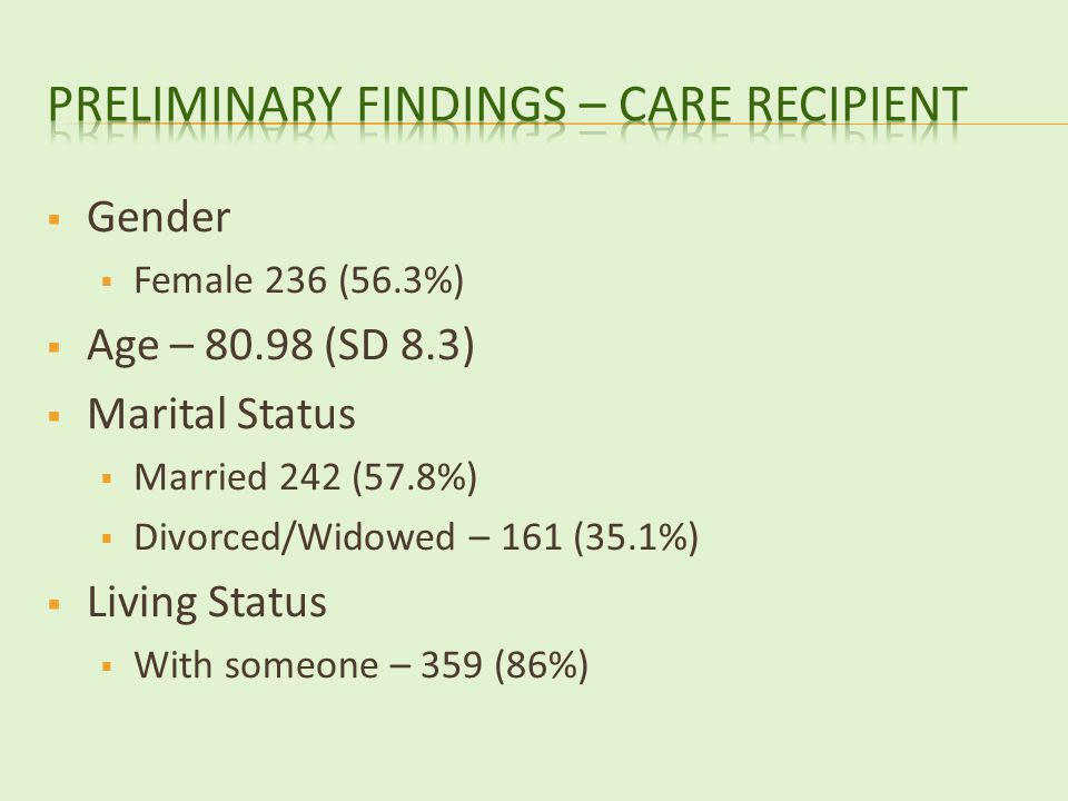  Gender  Female 236 (56.3%)  Age – 80.98 (SD 8.3)  Marital Status  Married 242 (57.8%)  Divorced/Widowed – 161 (35.1%)  Living Status  With someone – 359 (86%)