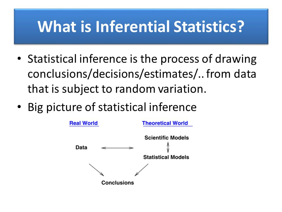 What is Inferential Statistics.
