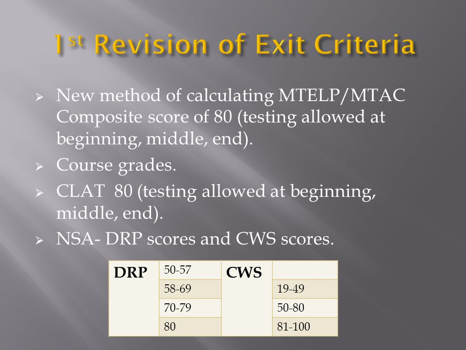  New method of calculating MTELP/MTAC Composite score of 80 (testing allowed at beginning, middle, end).  Course grades.  CLAT 80 (testing allowed