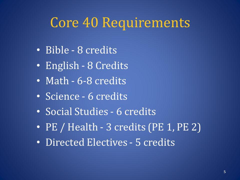 Core 40 Requirements 5 Bible - 8 credits English - 8 Credits Math - 6-8 credits Science - 6 credits Social Studies - 6 credits PE / Health - 3 credits (PE 1, PE 2) Directed Electives - 5 credits