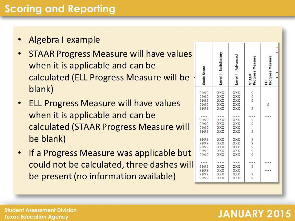 Algebra I example STAAR Progress Measure will have values when it is applicable and can be calculated (ELL Progress Measure will be blank) ELL Progress Measure will have values when it is applicable and can be calculated (STAAR Progress Measure will be blank) If a Progress Measure was applicable but could not be calculated, three dashes will be present (no information available)