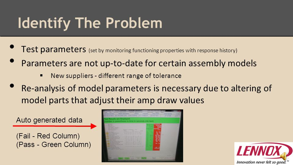 Problem and Solution Method