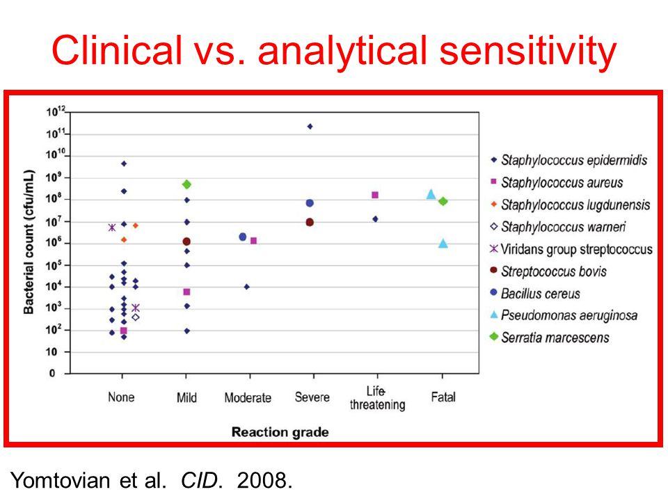 Clinical vs. analytical sensitivity Yomtovian et al. CID. 2008.