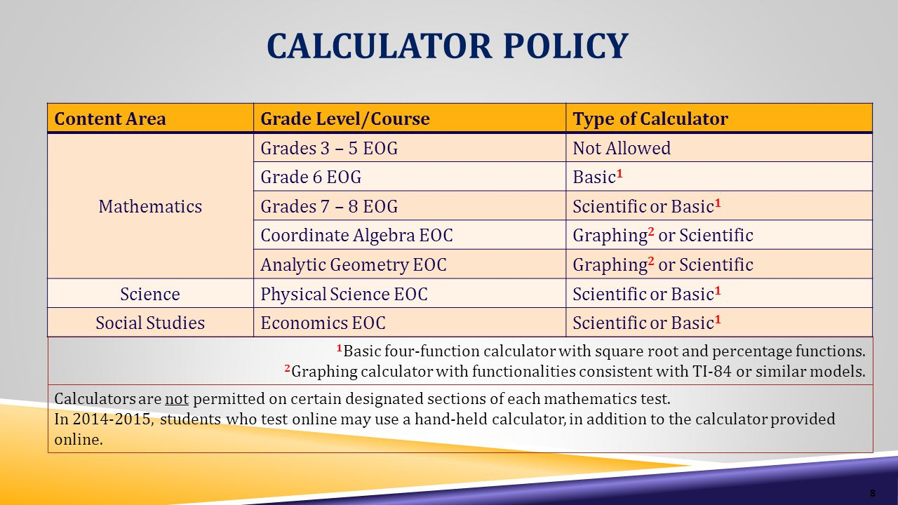 CALCULATOR POLICY 8 1 Basic four-function calculator with square root and percentage functions.