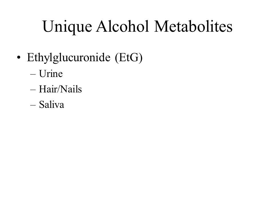 Unique Alcohol Metabolites Ethylglucuronide (EtG) –Urine –Hair/Nails –Saliva