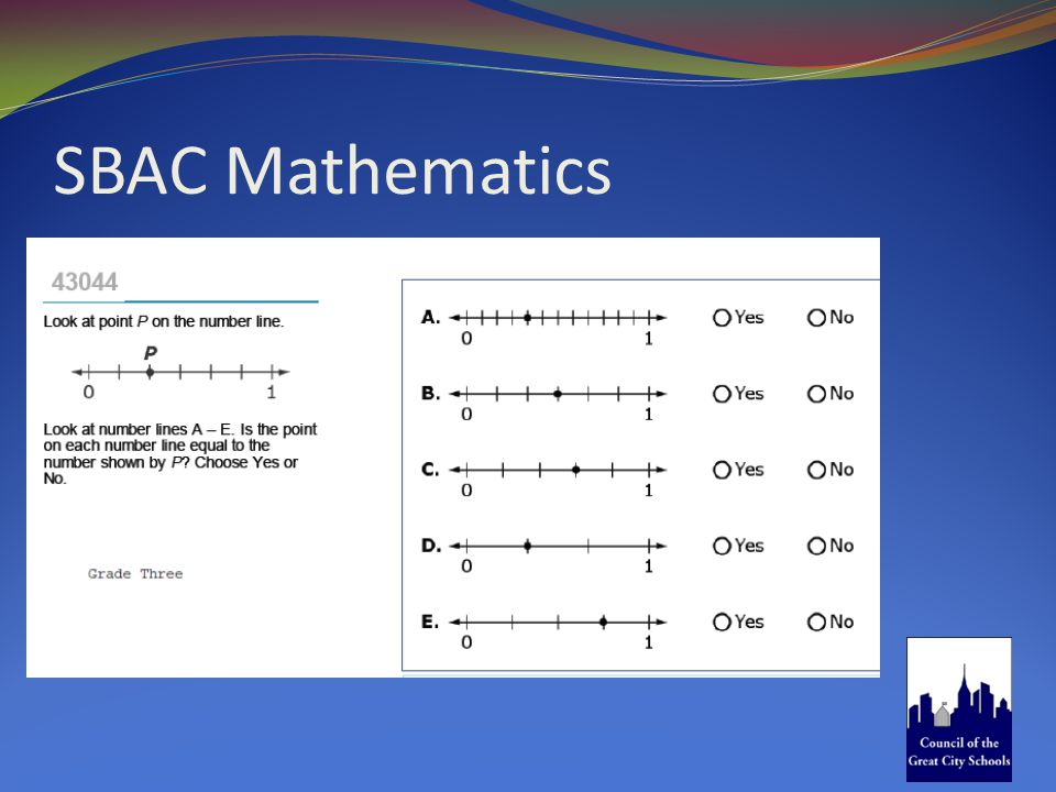 SBAC Mathematics