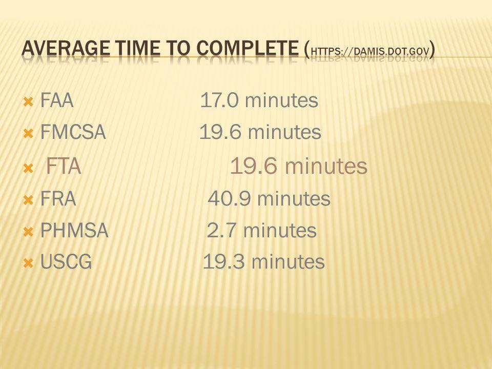  FAA 17.0 minutes  FMCSA 19.6 minutes  FTA 19.6 minutes  FRA 40.9 minutes  PHMSA 2.7 minutes  USCG 19.3 minutes