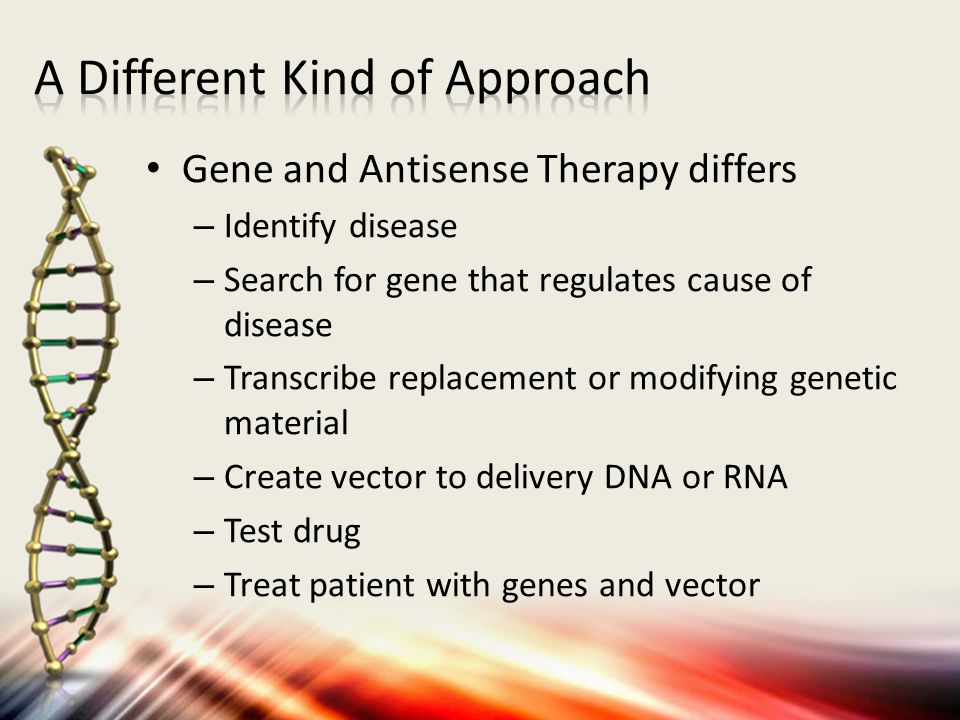 Gene and Antisense Therapy differs – Identify disease – Search for gene that regulates cause of disease – Transcribe replacement or modifying genetic material – Create vector to delivery DNA or RNA – Test drug – Treat patient with genes and vector