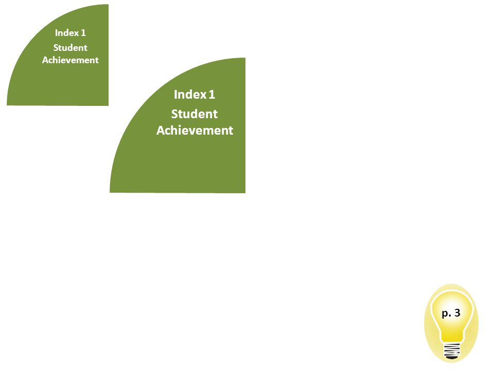 Index 1 Student Achievement Index 1 Student Achievement p. 3