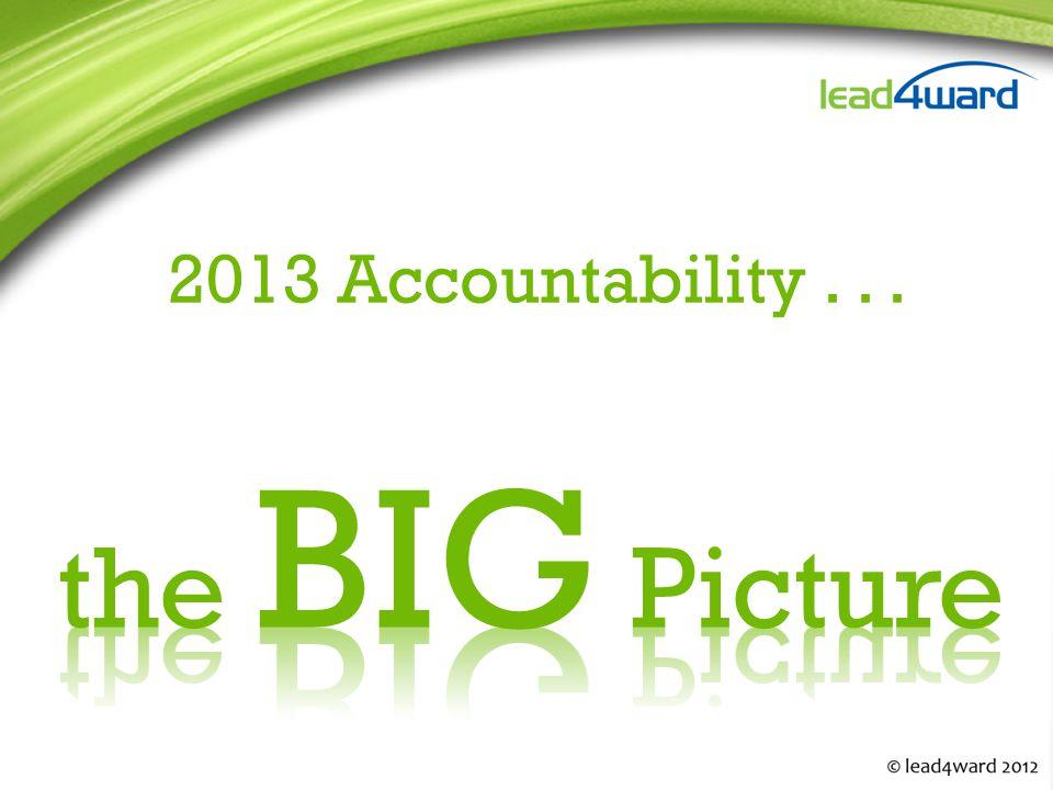 2013 Accountability...