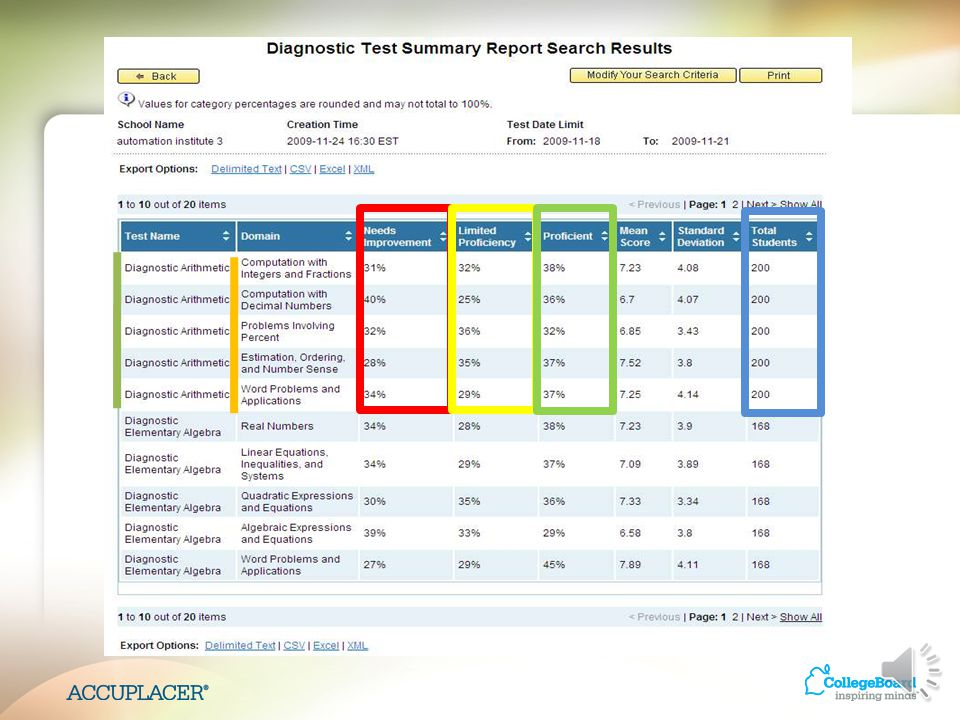 Student Diagnostic Score Report