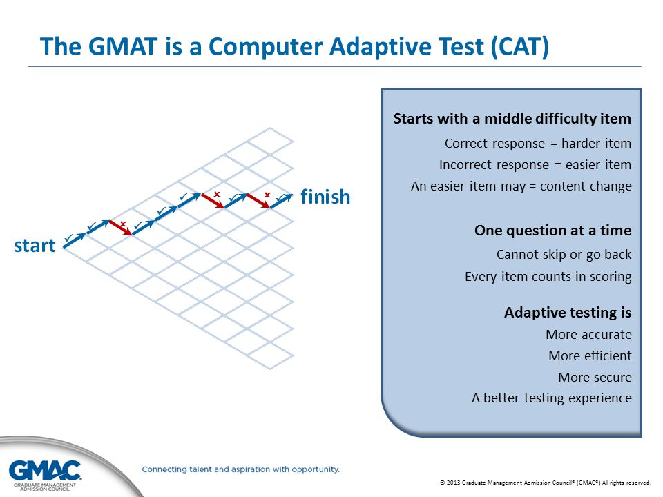 © 2013 Graduate Management Admission Council® (GMAC®) All rights reserved. The GMAT is a Computer Adaptive Test (CAT) Starts with a middle difficulty