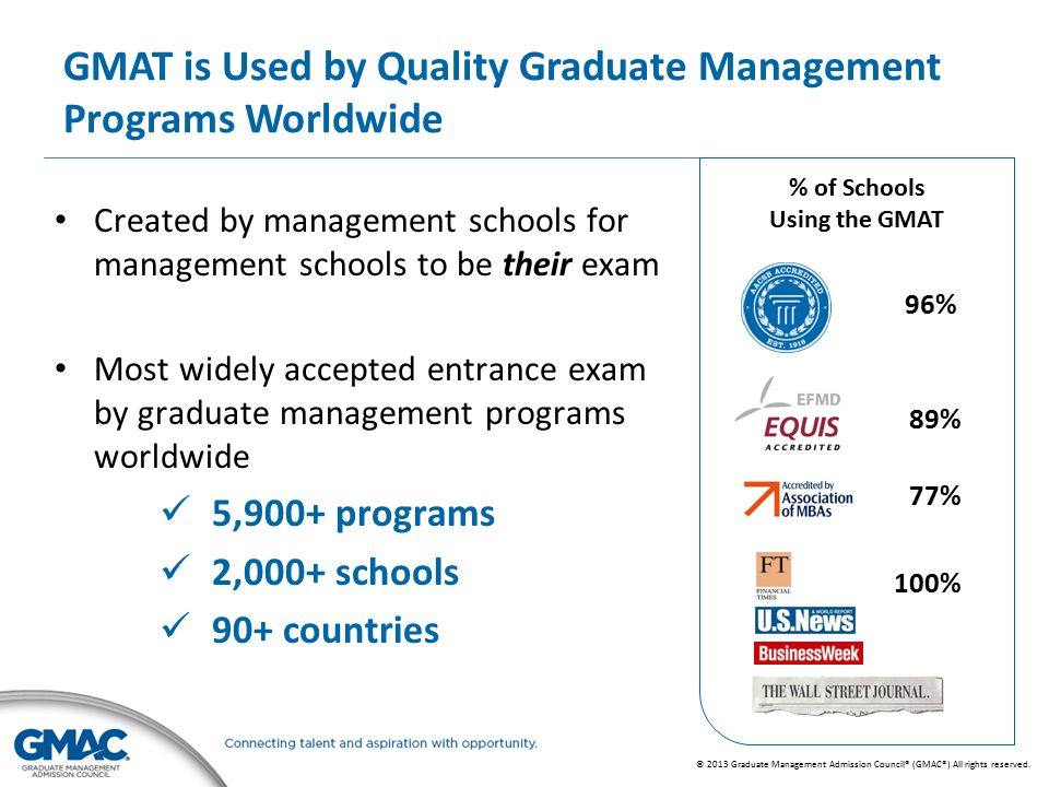 © 2013 Graduate Management Admission Council® (GMAC®) All rights reserved. GMAT is Used by Quality Graduate Management Programs Worldwide Created by m