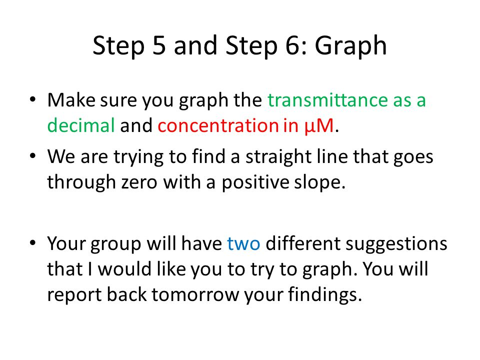 Step 5 and Step 6: Graph Make sure you graph the transmittance as a decimal and concentration in μM. We are trying to find a straight line that goes t