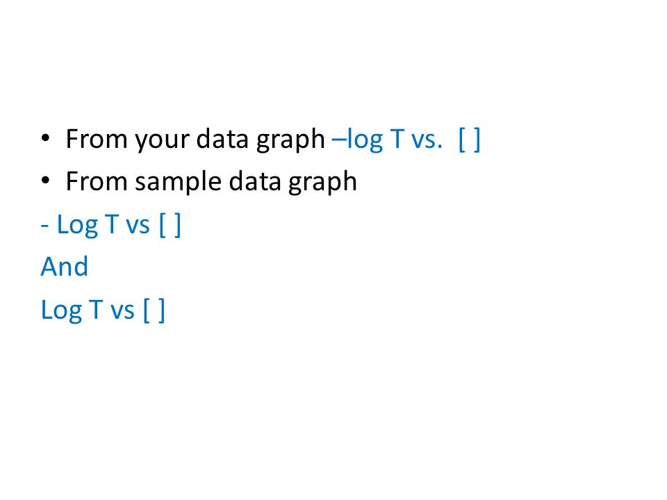 From your data graph –log T vs. [ ] From sample data graph - Log T vs [ ] And Log T vs [ ]