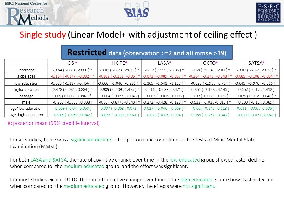 Single study (Linear Model+ with adjustment of ceiling effect ) Restricted data (observation >=2 and all mmse >19) For all studies, there was a significant decline in the performance over time on the tests of Mini- Mental State Examination (MMSE).