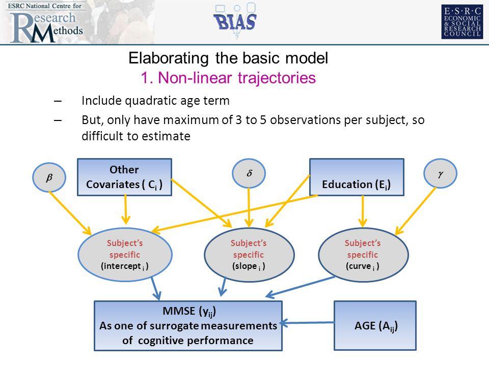 Elaborating the basic model 1.