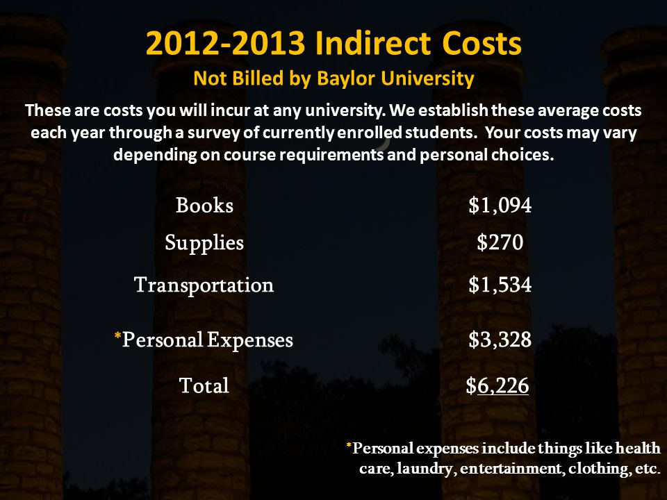 These are costs you will incur at any university.