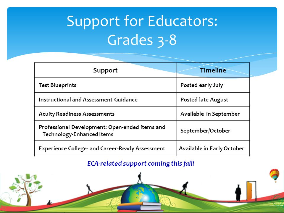 Support for Educators: Grades 3-8 SupportTimeline Test Blueprints Posted early July Instructional and Assessment Guidance Posted late August Acuity Readiness Assessments Available in September Professional Development: Open-ended items and Technology-Enhanced Items September/October Experience College- and Career-Ready Assessment Available in Early October ECA-related support coming this fall!