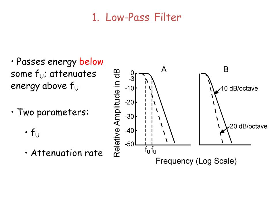 Acoustic Filters 1. Low-Pass 2. High-Pass 3. Band-Pass 4. Band-Reject (notch)