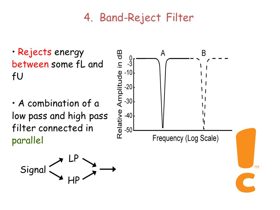 3. Band-Pass Filter A combination of a low-pass and a high- pass filter connected in series Signal LP HP