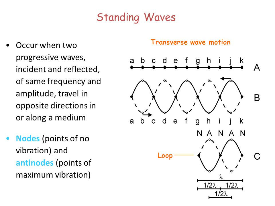 1. REFLECTION Law of reflection: angle of reflected path to the perpendicular equals angle of the incident path to the perpendicular