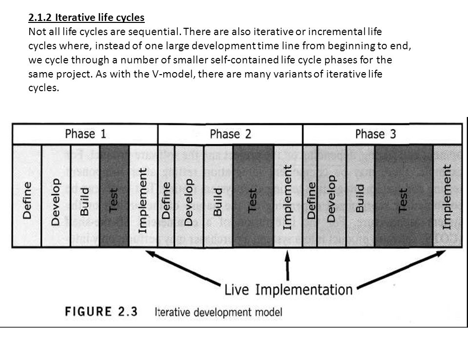 2.1.2 Iterative life cycles Not all life cycles are sequential. There are also iterative or incremental life cycles where, instead of one large develo