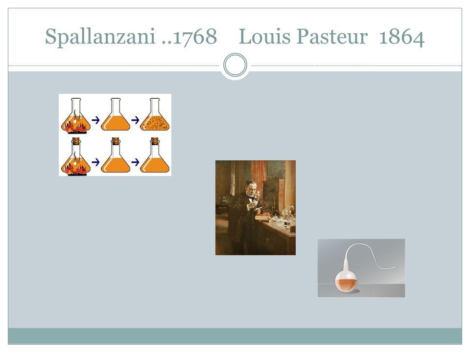 Spallanzani..1768 Louis Pasteur 1864