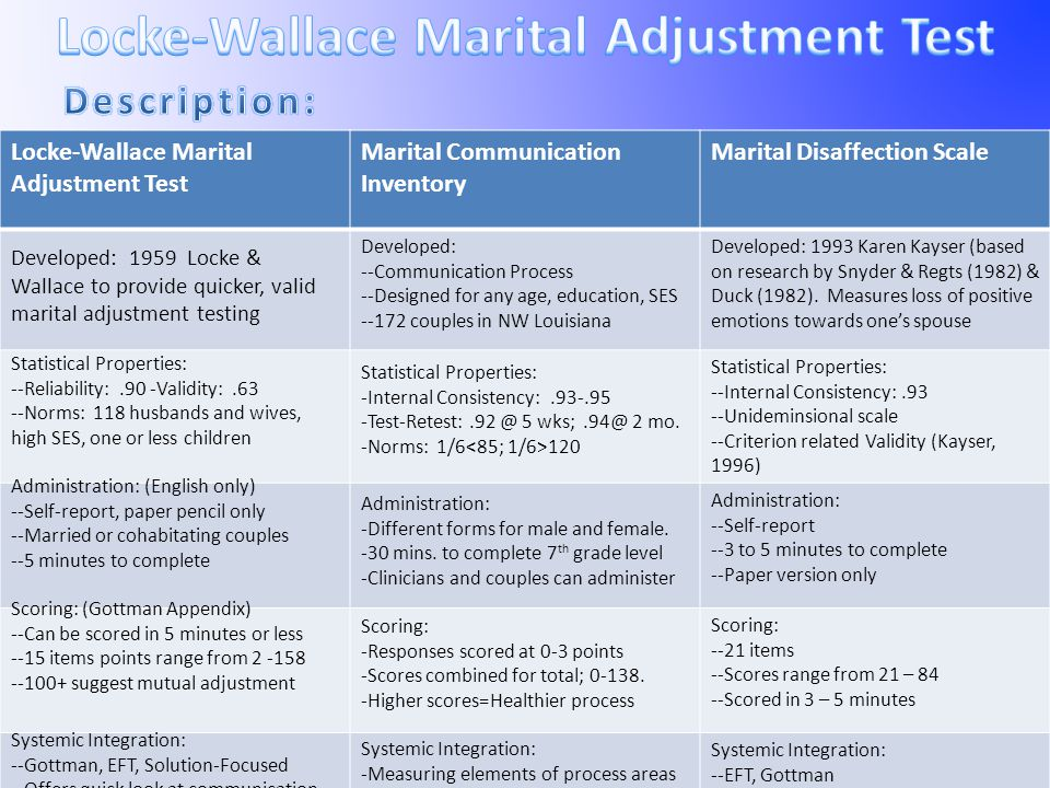 Marital Communication Inventory Marital Disaffection Scale Developed: --Communication Process --Designed for any age, education, SES --172 couples in