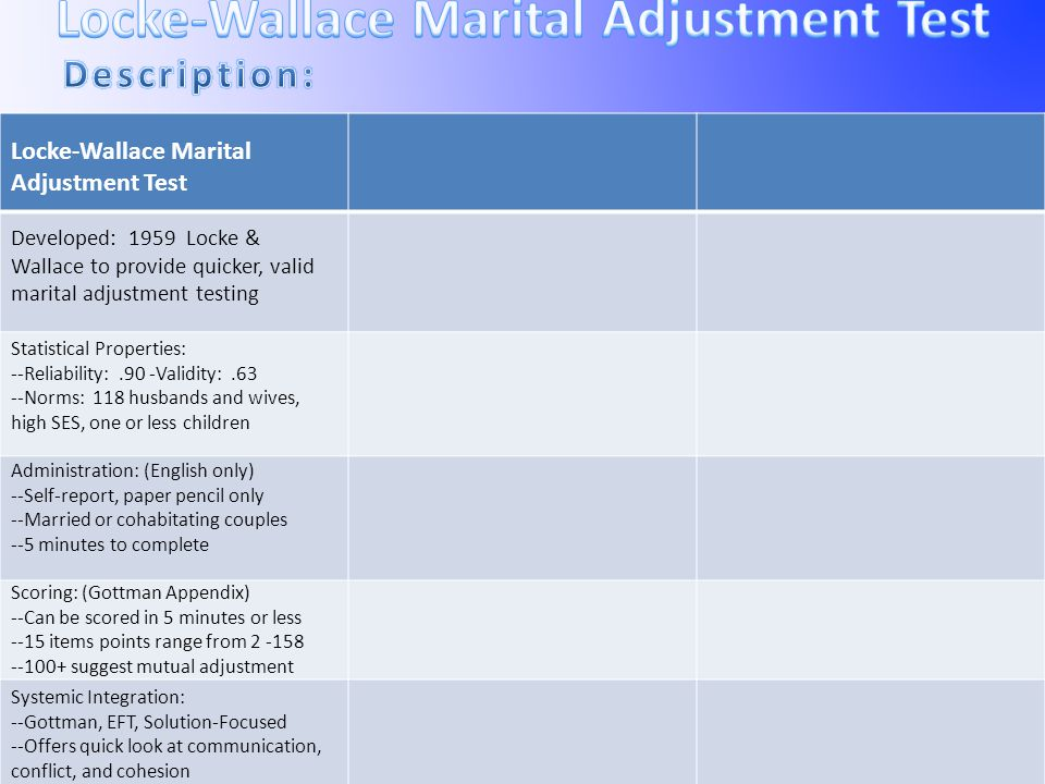 Locke-Wallace Marital Adjustment Test Developed: 1959 Locke & Wallace to provide quicker, valid marital adjustment testing Statistical Properties: --R