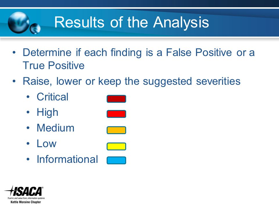 Results of the Analysis Determine if each finding is a False Positive or a True Positive Raise, lower or keep the suggested severities Critical High Medium Low Informational