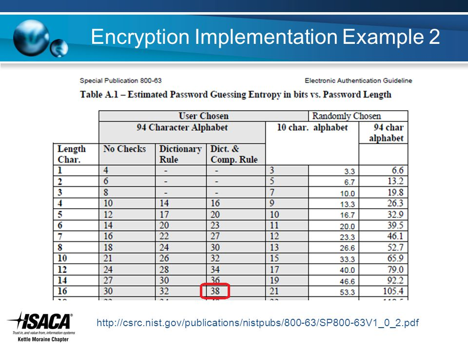 Encryption Implementation Example 2 http://csrc.nist.gov/publications/nistpubs/800-63/SP800-63V1_0_2.pdf