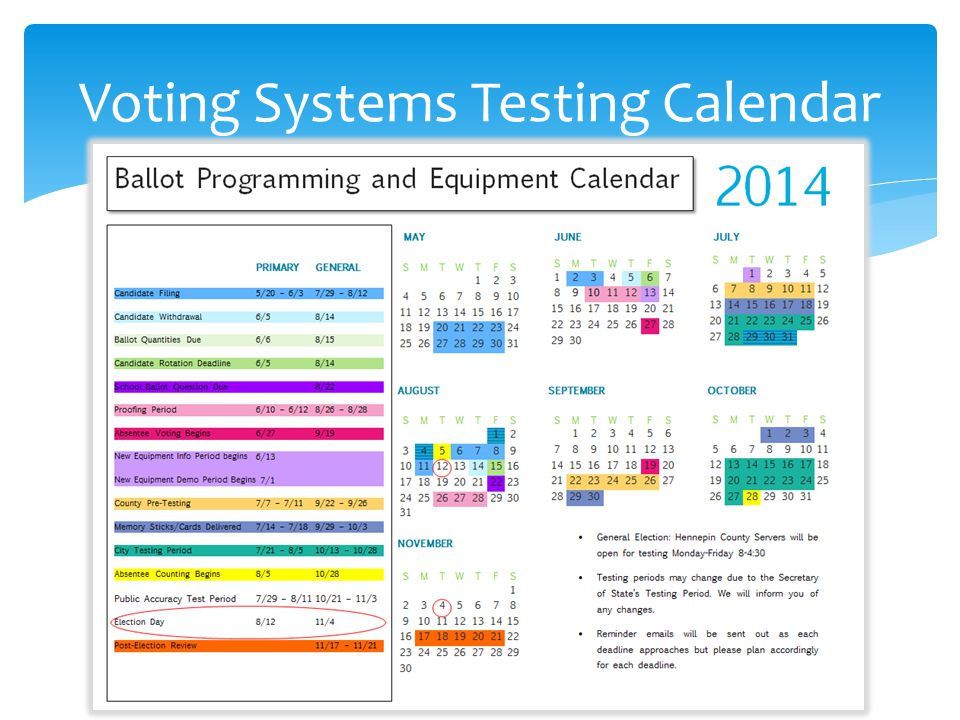 Voting Systems Testing Calendar