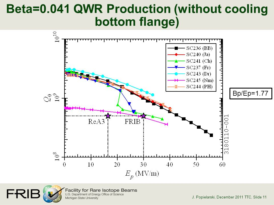 Beta=0.041 QWR Production (without cooling bottom flange), Slide 11 J.