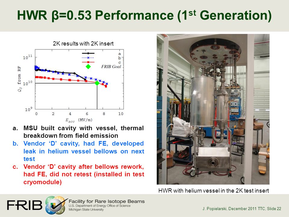 HWR β=0.53 Performance (1 st Generation) J.