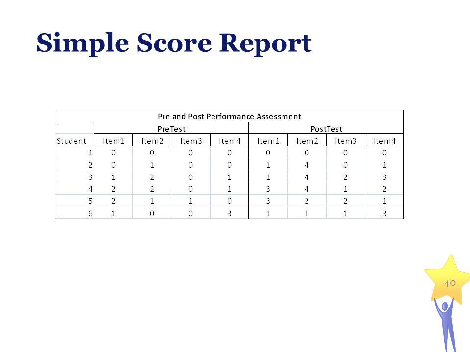 Simple Score Report 40
