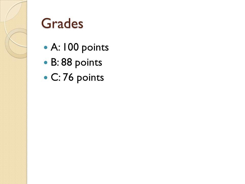 Grades A: 100 points B: 88 points C: 76 points