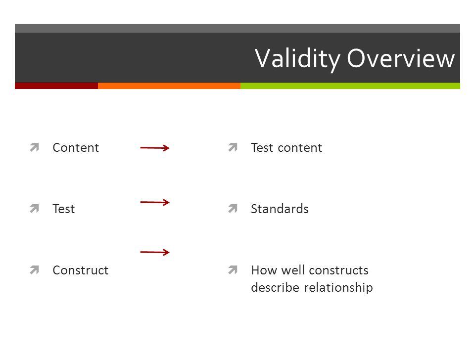 Validity Overview  Content  Test  Construct  Test content  Standards  How well constructs describe relationship