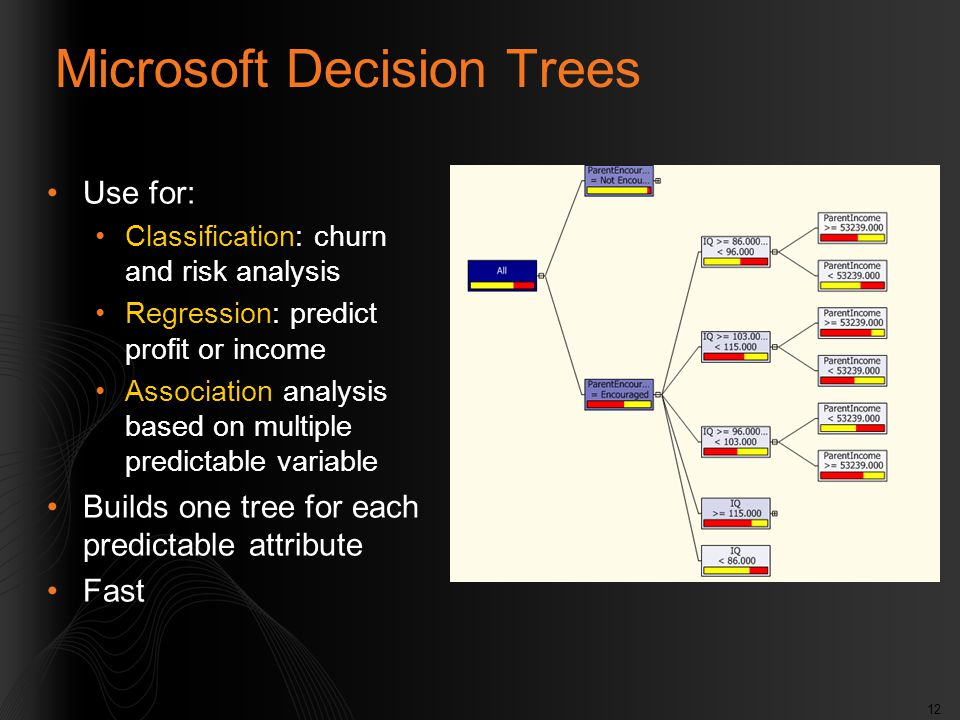 12 Microsoft Decision Trees Use for: Classification: churn and risk analysis Regression: predict profit or income Association analysis based on multiple predictable variable Builds one tree for each predictable attribute Fast