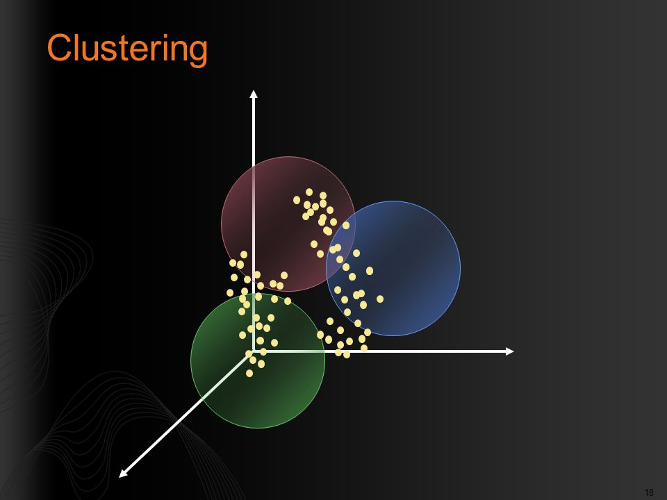 18 Clustering