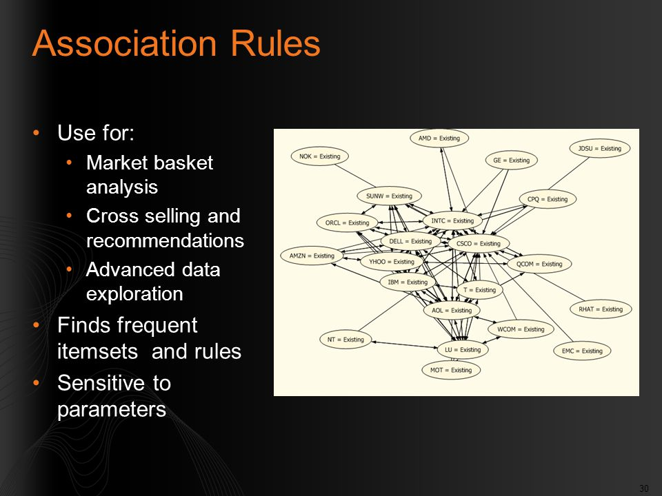 30 Association Rules Use for: Market basket analysis Cross selling and recommendations Advanced data exploration Finds frequent itemsets and rules Sensitive to parameters