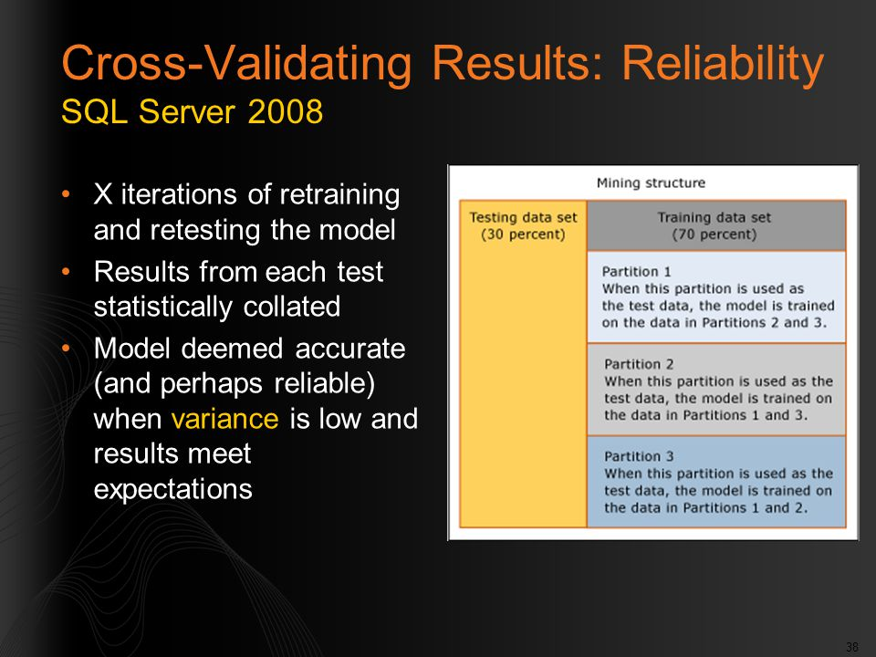 38 Cross-Validating Results: Reliability SQL Server 2008 X iterations of retraining and retesting the model Results from each test statistically collated Model deemed accurate (and perhaps reliable) when variance is low and results meet expectations