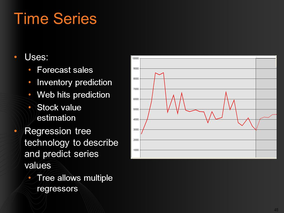 48 Time Series Uses: Forecast sales Inventory prediction Web hits prediction Stock value estimation Regression tree technology to describe and predict